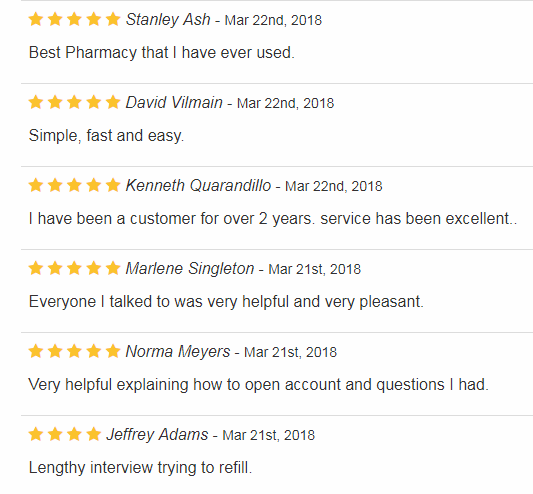 A Variety of Good Reviews for Pharm Store