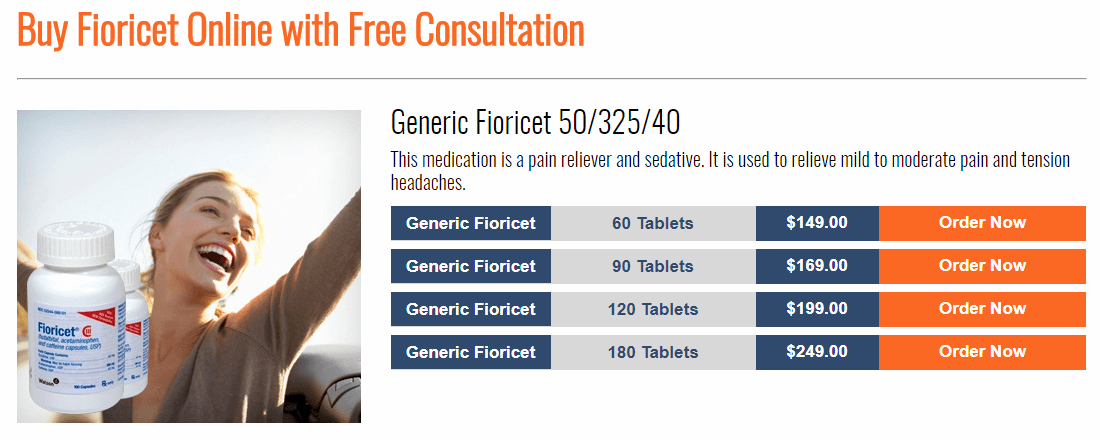 Price Ranges for Fioricet on All Rx