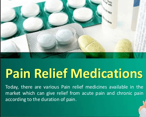 Buy Pain Medication Online